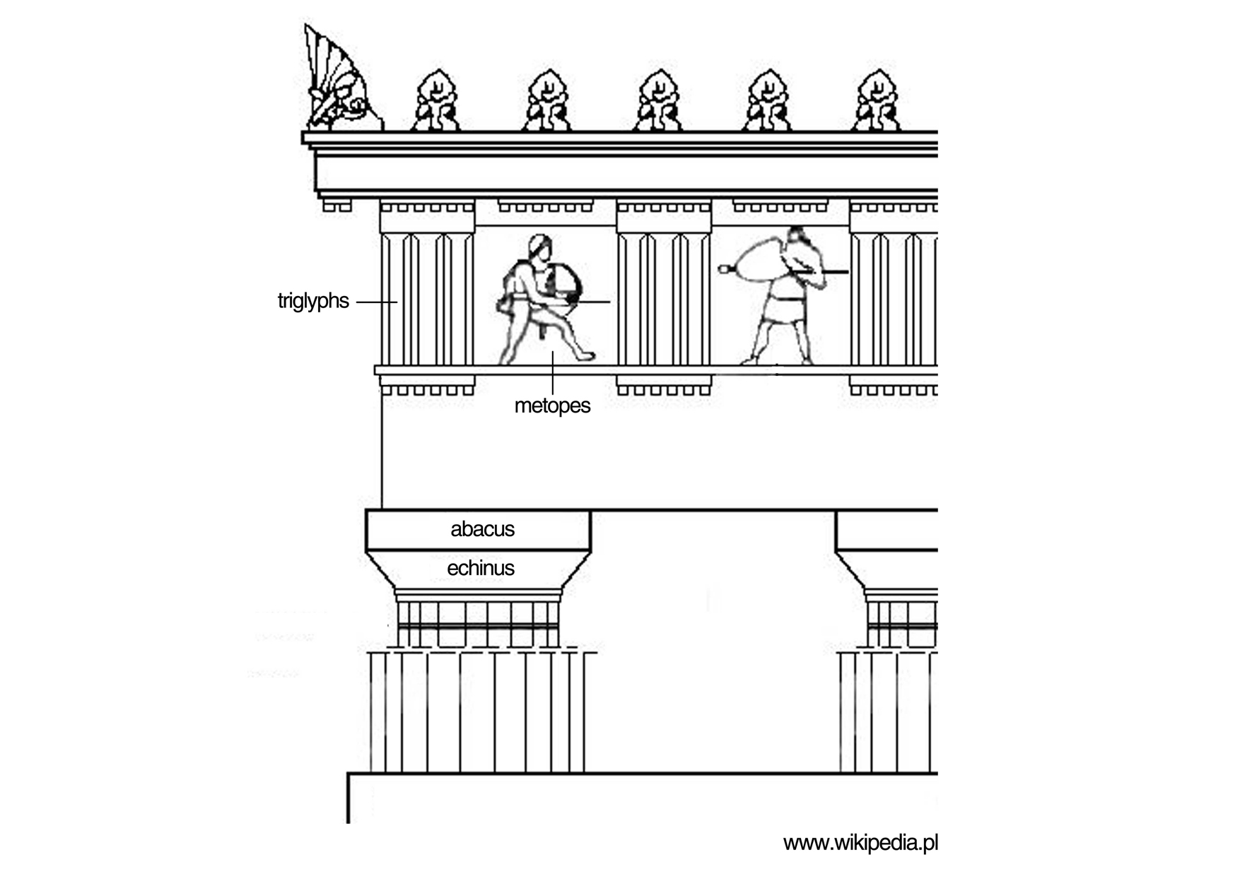 List of synonyms and antonyms of the word triglyph for Architecture synonym